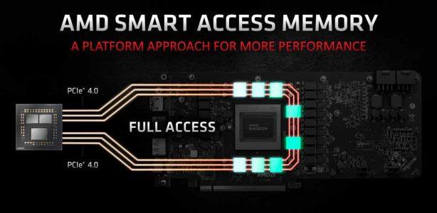 ¿Qué es AMD Smart Access Memory?¿Cómo funciona esta tecnología?