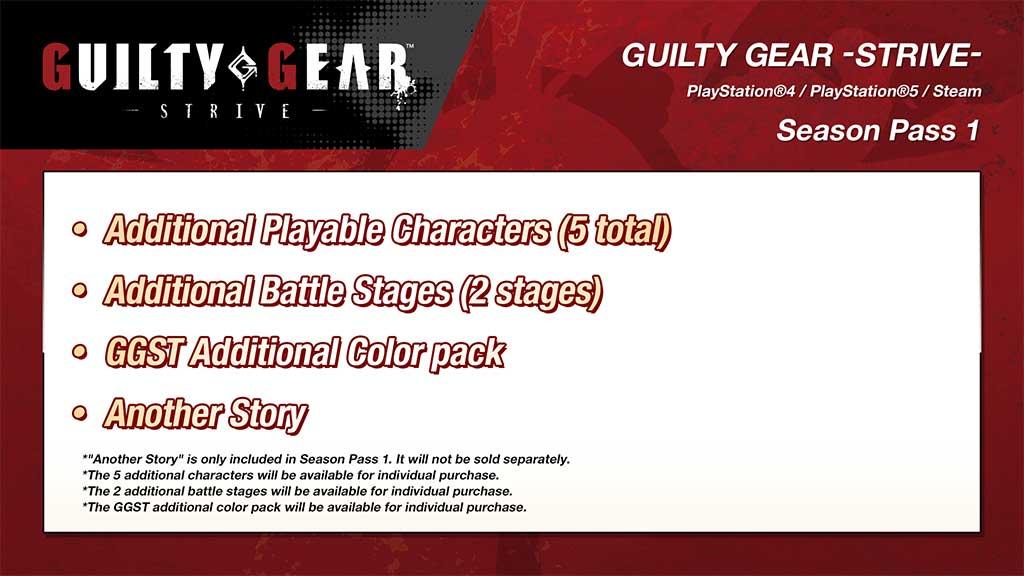 guilty gear -strive- roadmap
